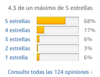 Reviews positivas en Amazon