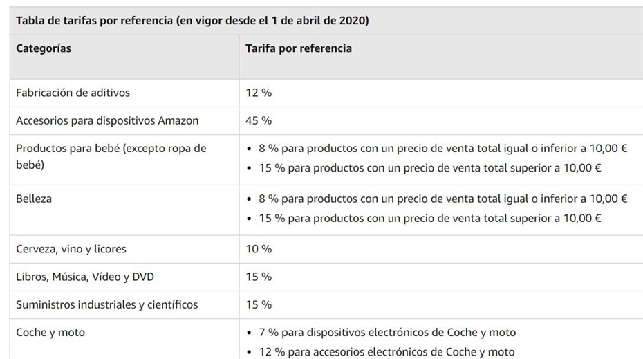 Afiliacion Amazon