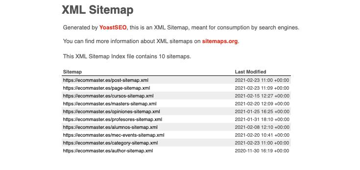 Crear Sitemap Yoast SEO