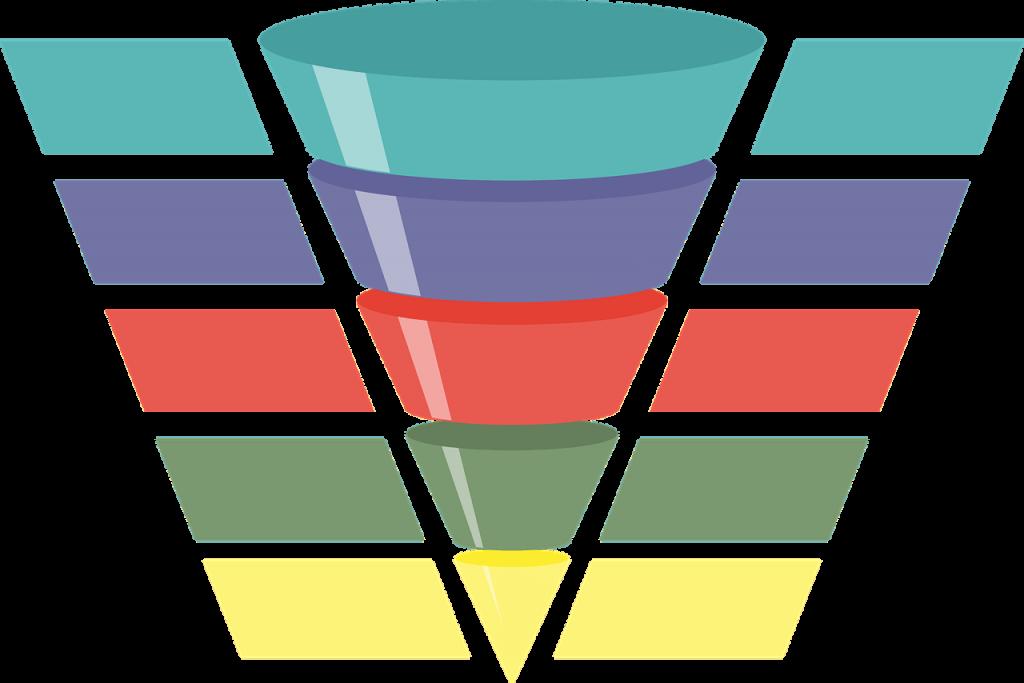 Funnel conversion