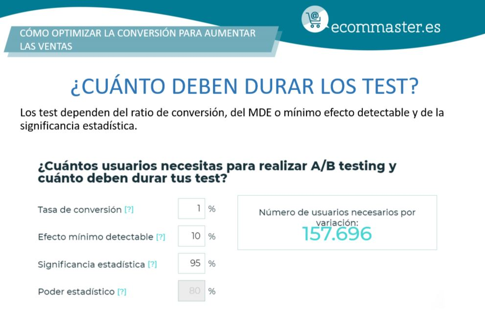 Test AB Marketing digital